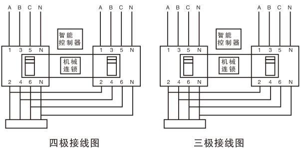 供应双电源自动转换开关   根据设计电路实际需要接好常用电源和备用