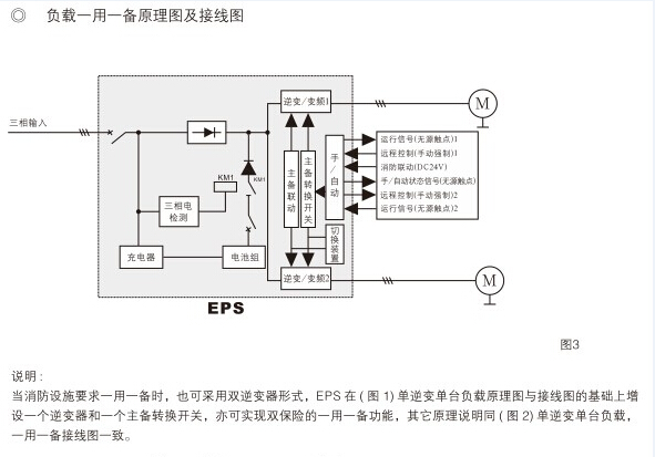 对于高层建筑中的消防水泵和电梯